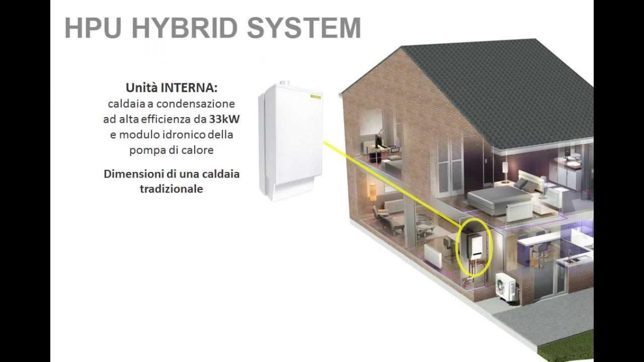 Rotex hybrid system youtube for Asciugatrici condensazione o pompa di calore