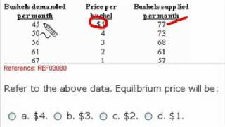 Equilibrium Price and Quantity With Tabular Data.m4v