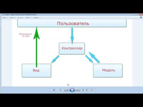 Урок 2. Создание первой страницы с помощью фреймворка Laravel