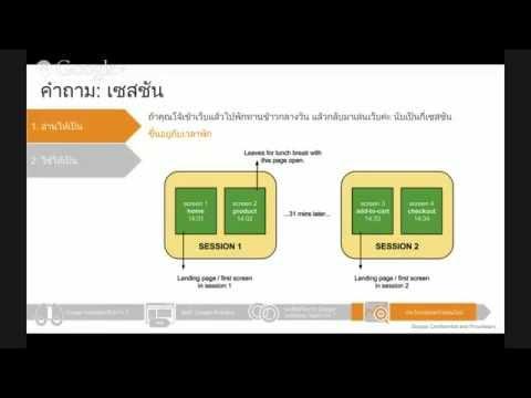 ล้วงลึกเว็บไซต์ เติบโตออนไลน์ด้วย Google Analytics (Thai)