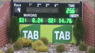 Canberra 04022018 Race 4
