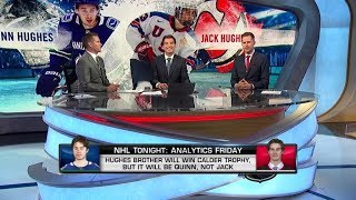NHL Tonight Bold Predictions Mike Kelly makes bold predictions for 2019-20 season  Aug 23,  2019