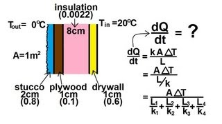 Physics - Thermodynamics: Conduction: Heat Transfer (7 of 20) House Wall With Insulation