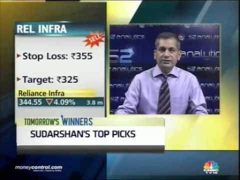 Pick Lupin, Aurobindo Pharma, State Bank of India: Experts