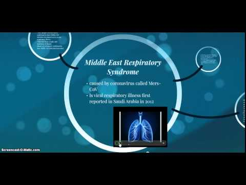 Mers-Cov   Middle East Respiratory Syndrome