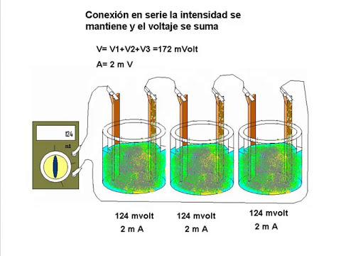 Como Construir una Celda Solar FV - 2