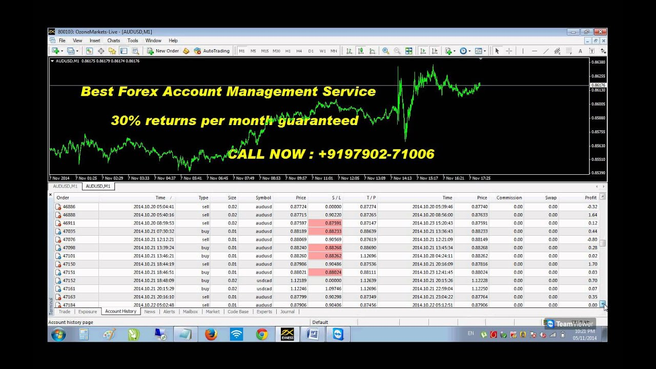 Managed forex account services in chennai