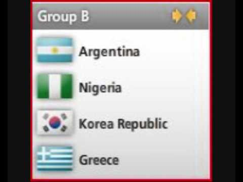 2010 FIFA WORLD CUP DRAW RESULTS and Comments