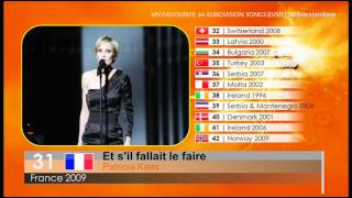 My favourite 60 Eurovision songs ever /1956-2012/