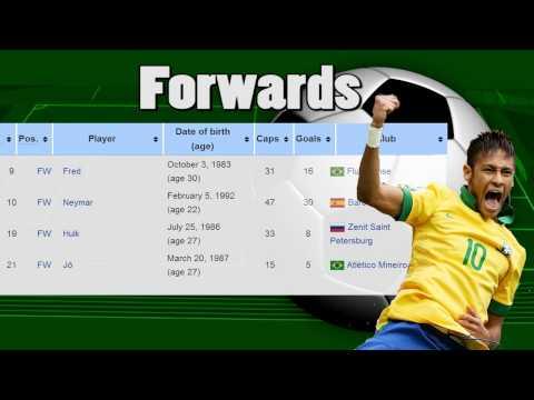 Brazil Football Team Players 2014 ▶ Brazil Team 2014 Fifa