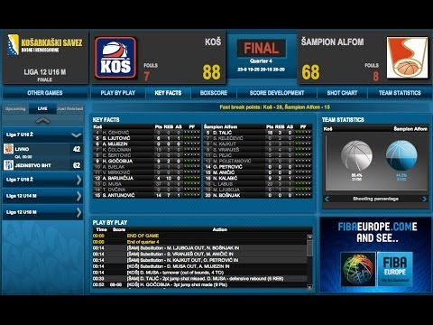 2014 Kadeti vs Sampion Alf-om finale drzavne lige