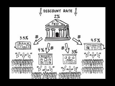 what are the factors that would influence the federal reserve in adjusting the discount rate This article is an introduction to the federal reserve and interest rates including the funds rate and the discount rate how can the federal reserve influence.