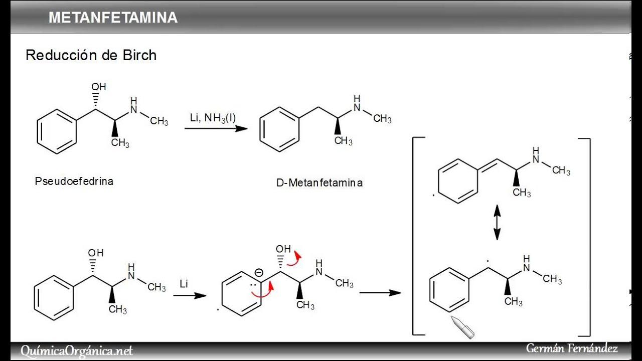 Síntesis de Metanfetamina en Breaking Bad (Parte 2) - YouTube