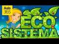 ¿Cómo es un ecosistema? - Aula365