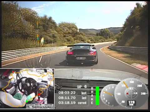 Koenigsegg test driver in Miata at Nürburgring