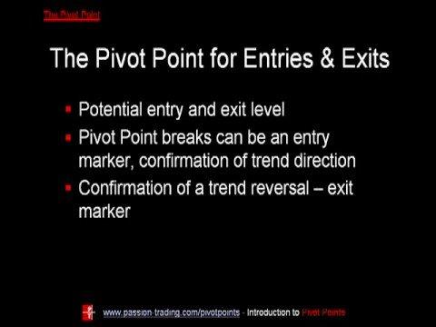 Pivot points forex youtube