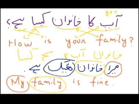Learn English through Urdu spoken 2