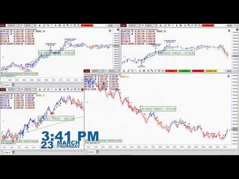 0 Best NinjaTrader  Automated Trading