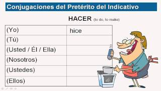 The Most Irregular Spanish Verbs in the Preterite (Part 1/3)