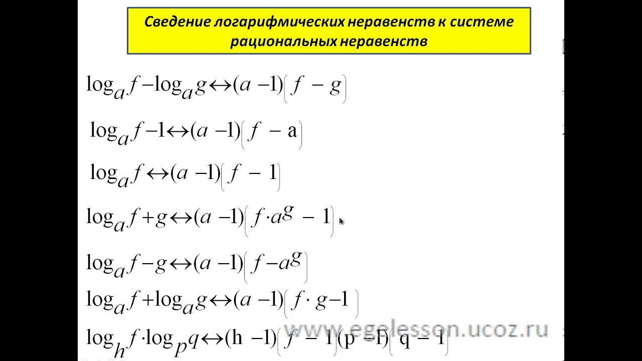 Алгоритмы блок схемы решенные примеры