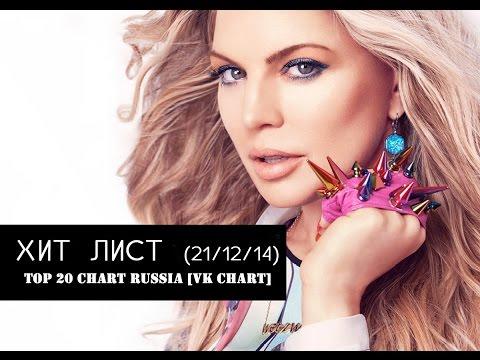 TOP 20 Chart Russia [VK Chart] - Хит Лист (21 Dec 2014)
