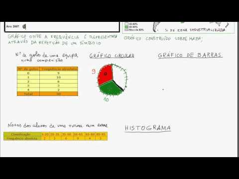Tipos de gráficos estatisticos