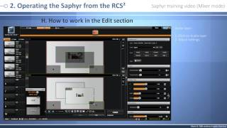 Saphyr - SPX450: Training Video - Mixer Mode