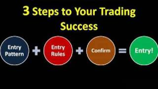 3 Steps to Success:  Step #1 Identify Levels and Watch for Price Pattern