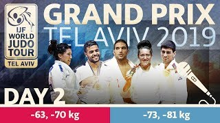 Judo Grand-Prix Tel Aviv 2019: Day 2