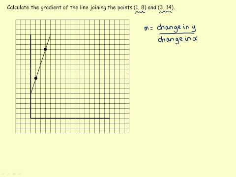 Maths Tutorials - Finding the Gradient of a Straight Line