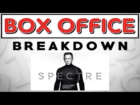 Box Office Breakdown for November 6th -November 8th, 2015