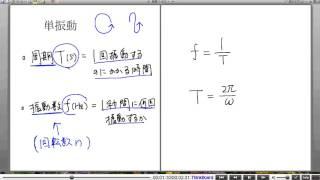 高校物理解説講義:「単振動」講義3