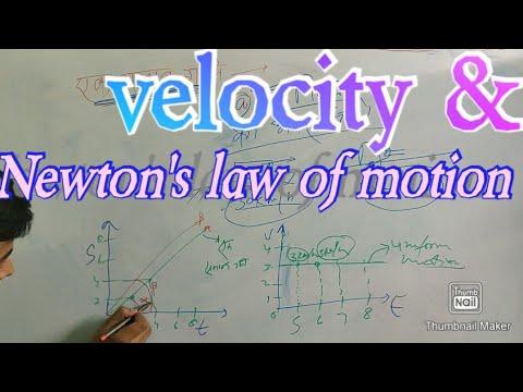 गति , न्यूटन के नियम Newton's law of motion