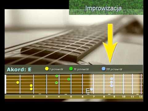 Solówki Gitarowe, Lekcje, Jak Zagrać Na Gitarze