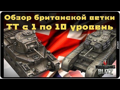 Британская ветка тяжелых танков с 1 по 10 уровень