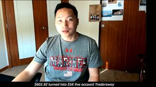 $692 into $5,000 one week forex trading