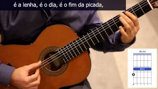 Tom Jobim Waters of March How to play Guitar Tutorial with chords