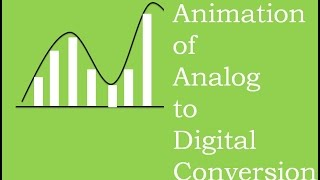 Animation of Analog to Digital Conversion