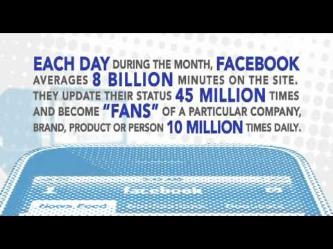 Social Media and Technology Facts