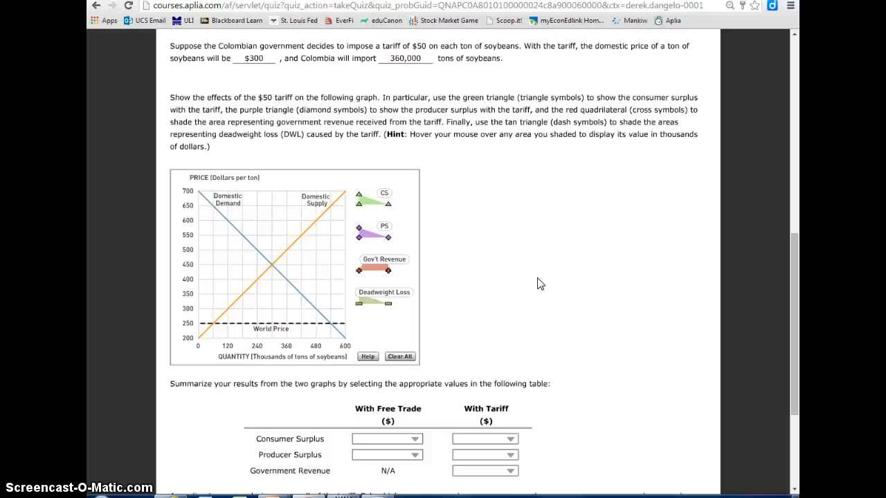 Aplia homework answers microeconomics