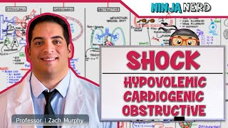 Types of Shock | Hypovolemic, Cardiogenic, & Obstructive Shock | Part 1