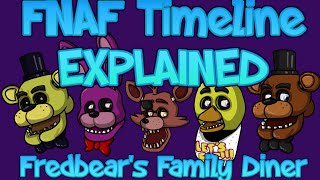 Five Nights At Freddy's Timeline Explained - FNAF4 Fredbear's Family Diner Theory