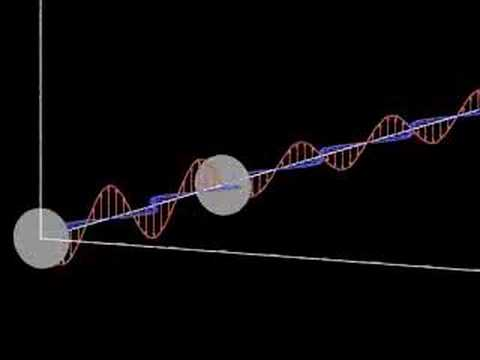 Standing Wave Animation Standing Electromagnetic Wave