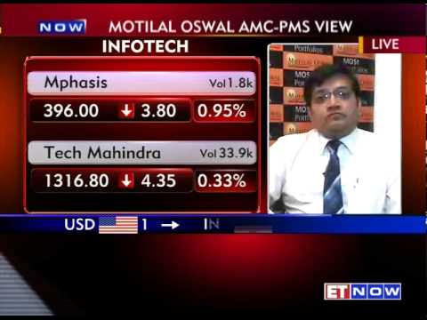 ETNOW Exculsive: Manish Sonthalia, VP & Fund Manager, Motilal Oswal Asset Management