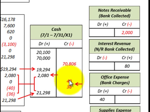 Bank Reconciliation Statement (Reconcile Bank & Book Balance With Adjusting Entries)