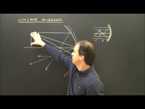 Drawing Concave Mirror Ray Diagrams in Optics With a Real Image Part 1
