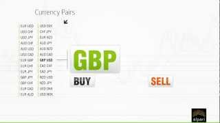What is forex (fx)