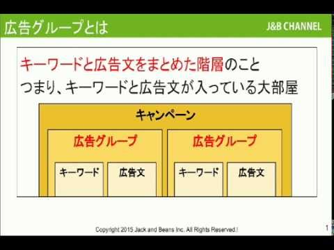 GoogleAdwords広告グループ作成HOWTO