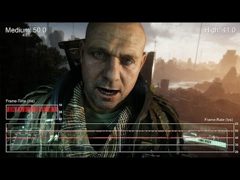 Crysis 3 4K on Radeon R9 295X2: Medium vs. High Frame-Rate Tests