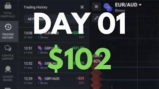 DAY01 - เริ่มโปรเจคเทรดจาก $54 to $102 (32kUSD)